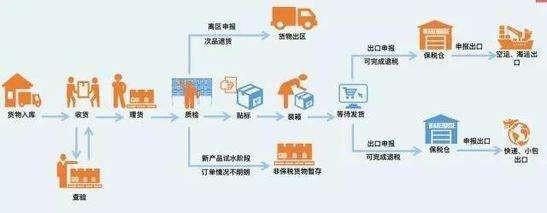 出口流程.jpg