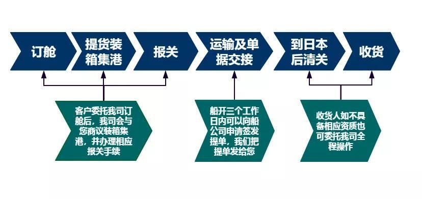化工流程.JPG