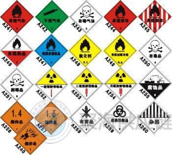 危险化学品CN号和UN.jpg